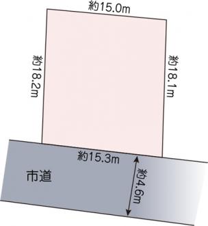 土地 - 長野県松本市寿北1丁目236番5