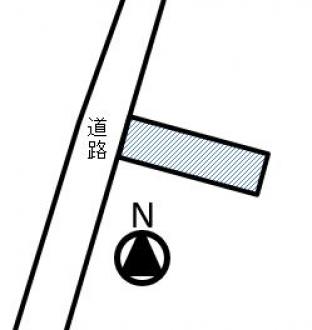 松本市城東 土地